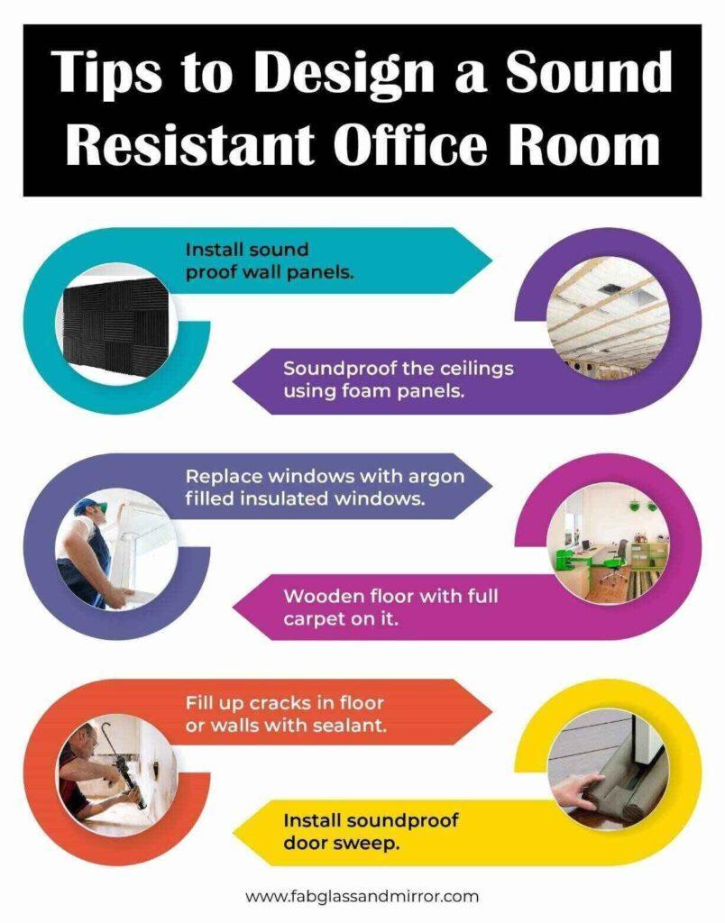 come progettare una stanza d'ufficio resistente al suono